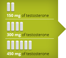 low testosterone serum